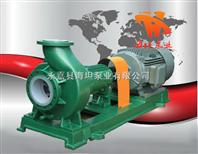 化工泵 IHF型衬氟塑料离心泵